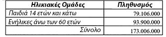 lifevac-18gr