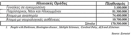 lifevac-19-1gr
